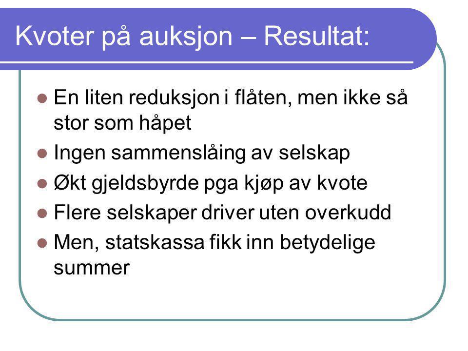Kvoter på auksjon – Resultat: