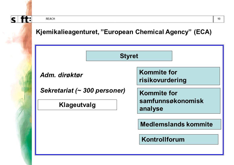 Kjemikalieagenturet, European Chemical Agency (ECA)