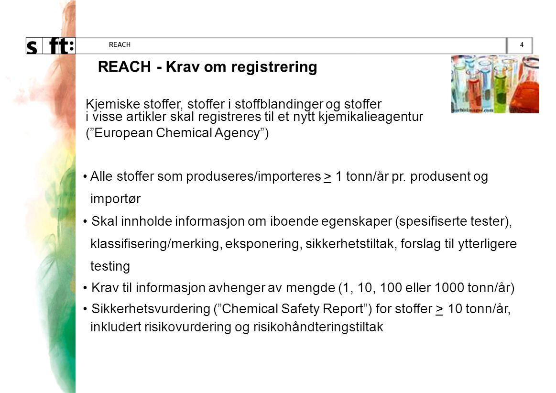 REACH - Krav om registrering
