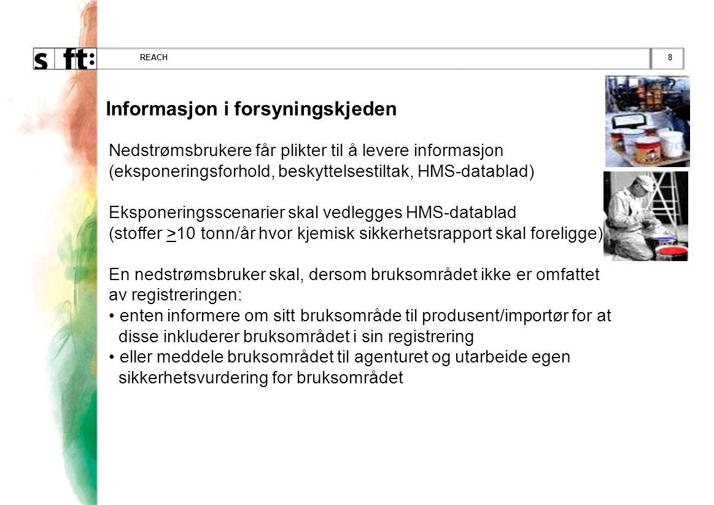 Informasjon i forsyningskjeden