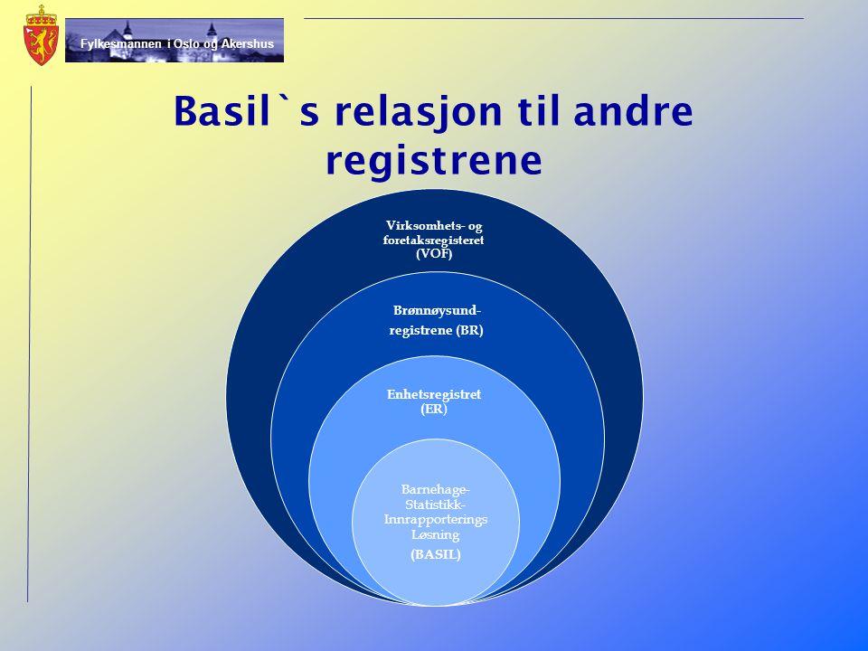 Basil`s relasjon til andre registrene