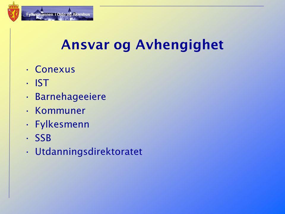 Ansvar og Avhengighet Conexus IST Barnehageeiere Kommuner Fylkesmenn