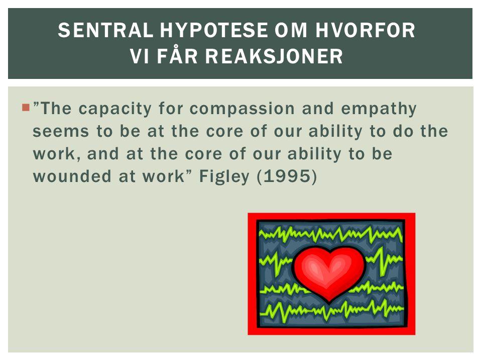Sentral hypotese om hvorfor vi får reaksjoner