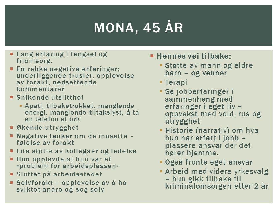 Mona, 45 år Hennes vei tilbake: