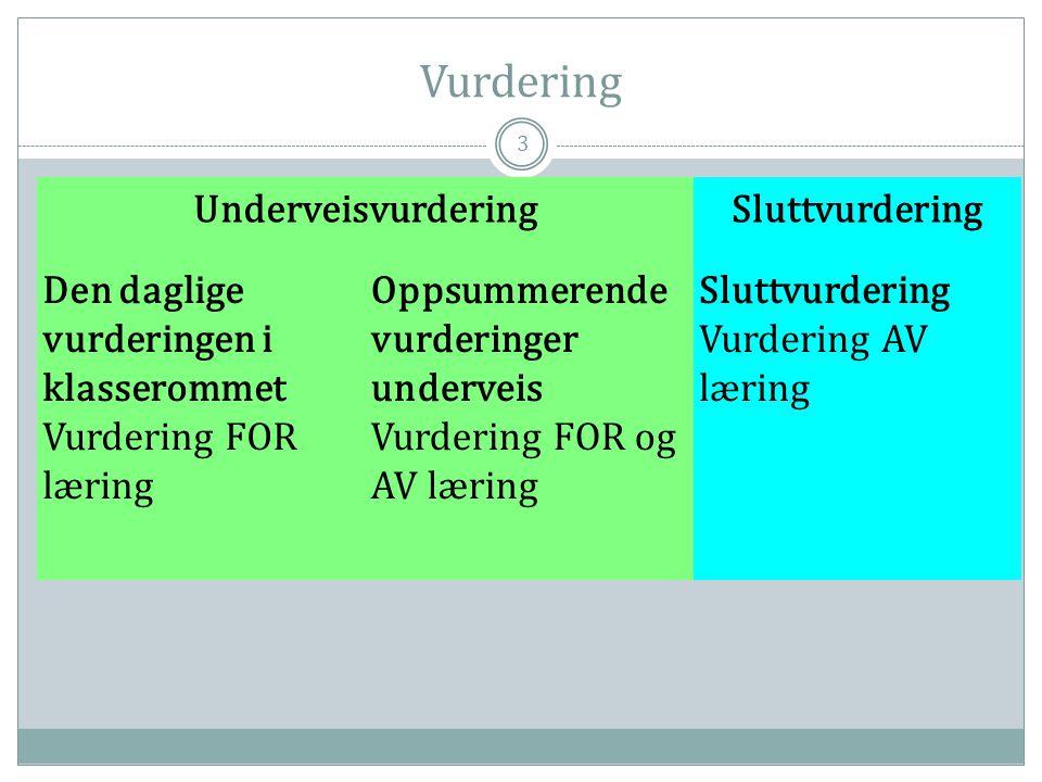 Vurdering Underveisvurdering Sluttvurdering