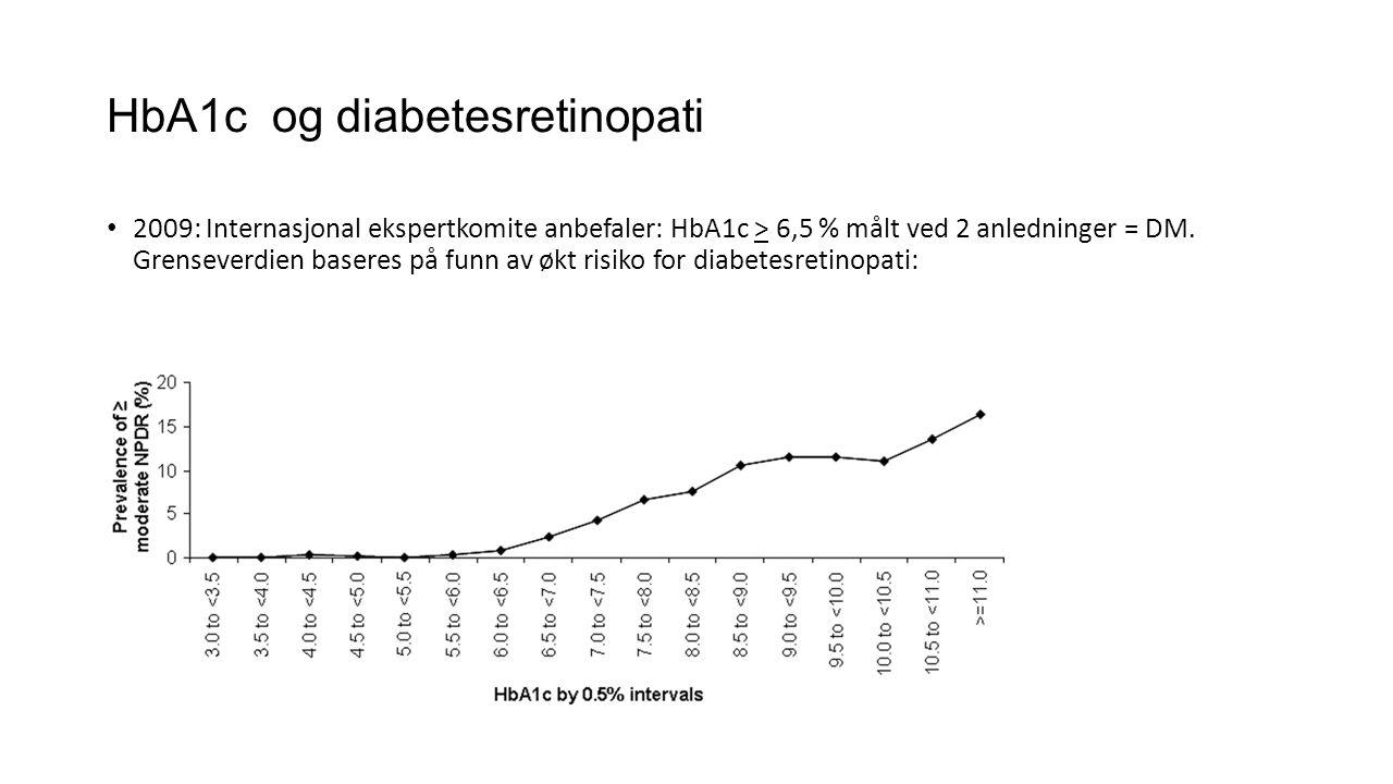HbA1c og diabetesretinopati