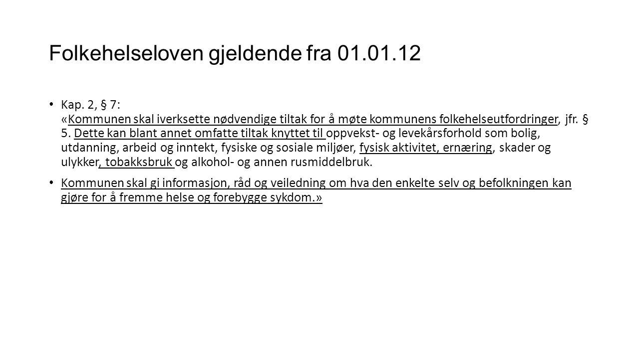 Folkehelseloven gjeldende fra 01.01.12