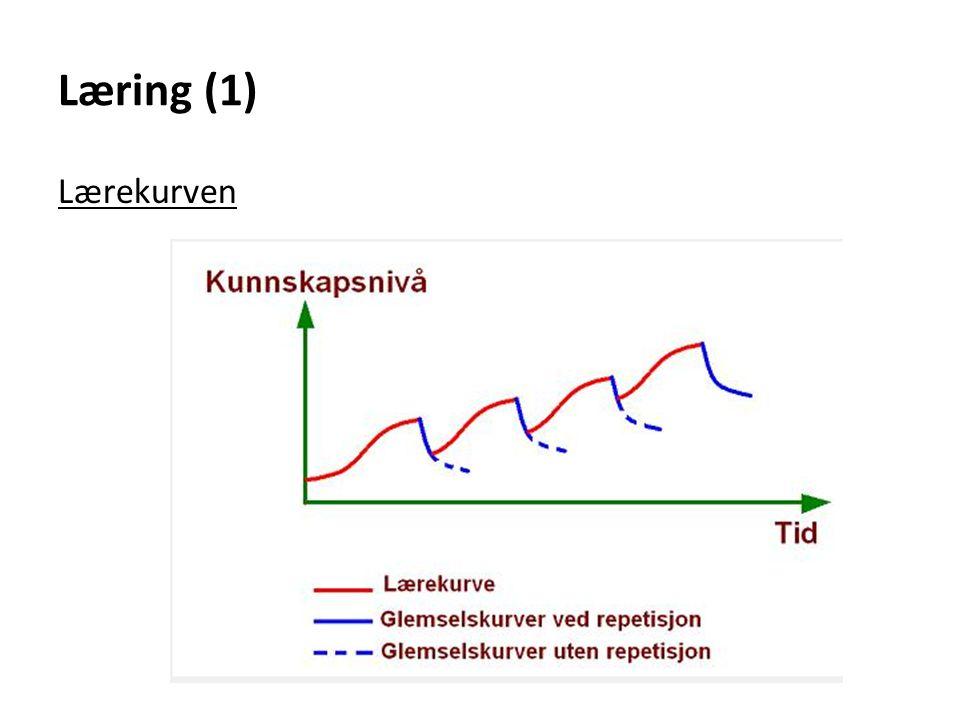 Læring (1) Lærekurven