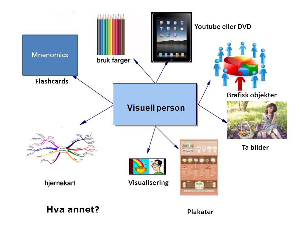 Flere Intelligenser Visuell person Hva annet Youtube eller DVD