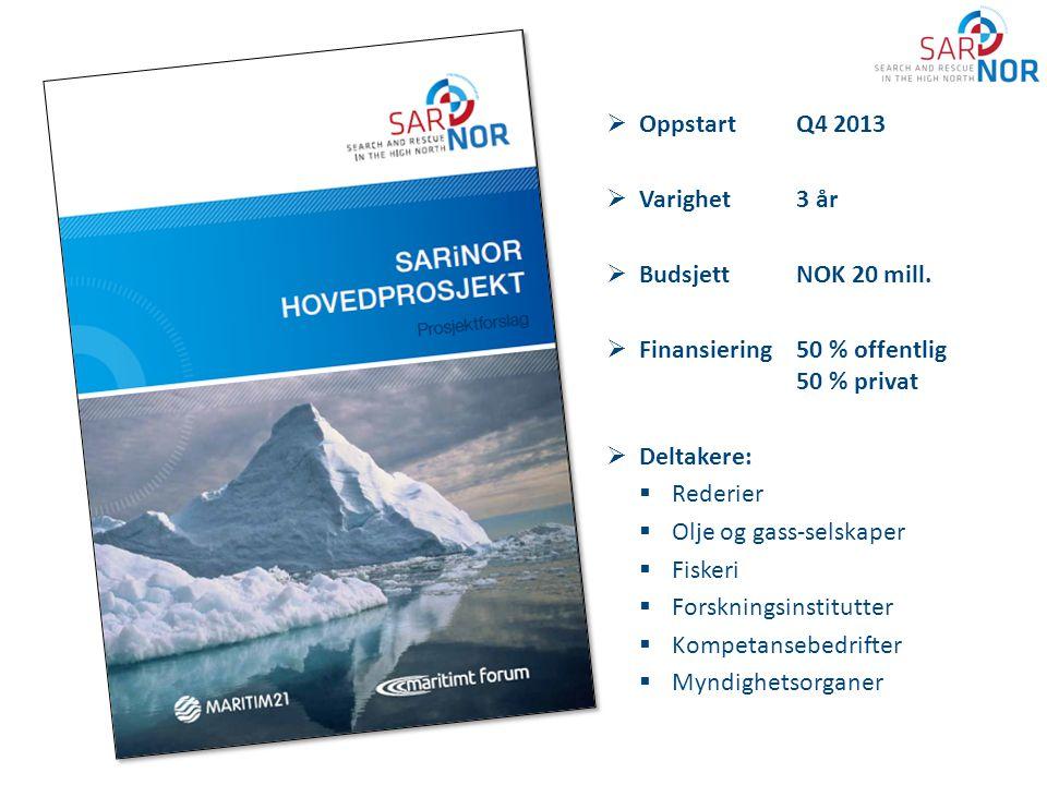 Oppstart Q4 2013 Varighet 3 år. Budsjett NOK 20 mill. Finansiering 50 % offentlig 50 % privat.