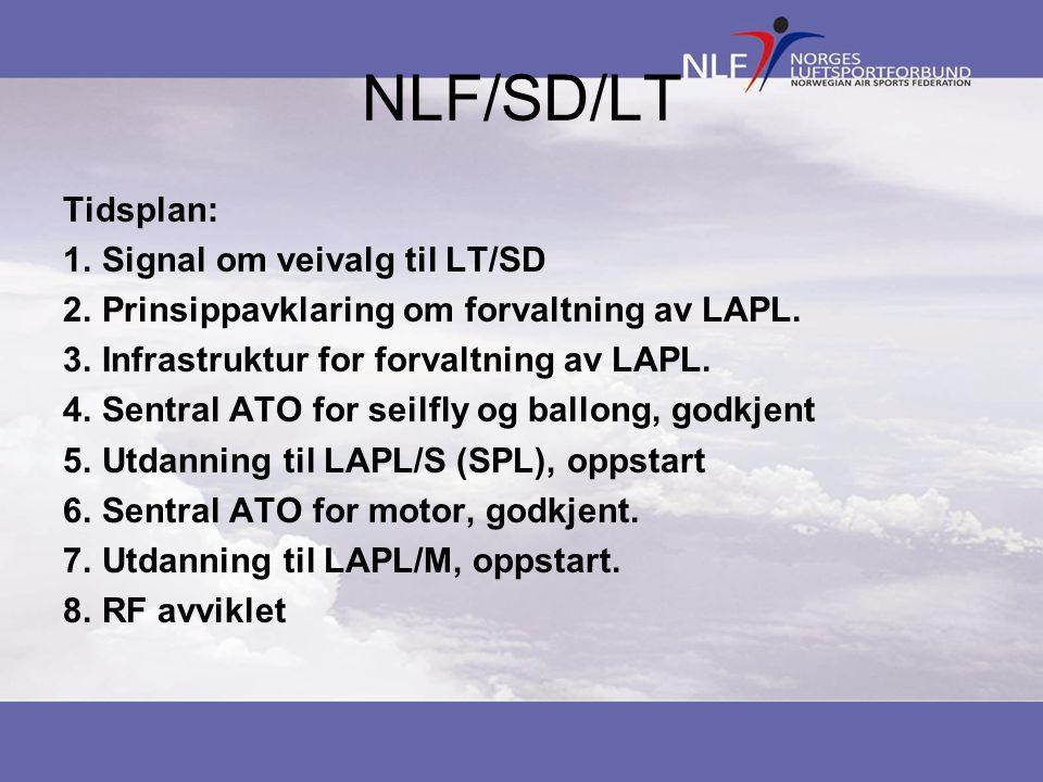 NLF/SD/LT Tidsplan: Signal om veivalg til LT/SD
