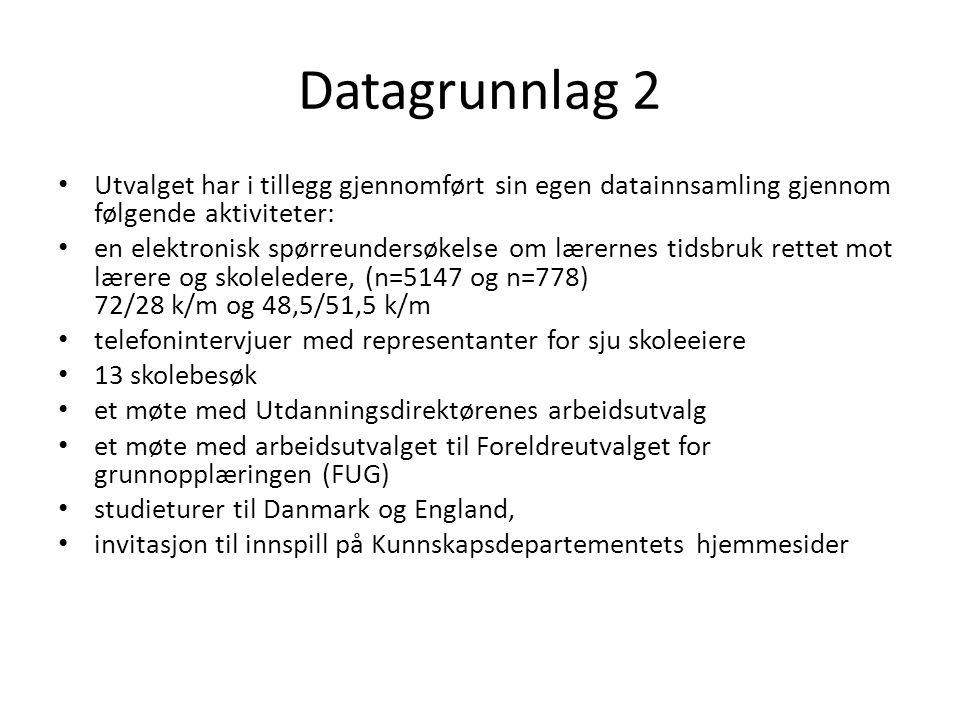 Datagrunnlag 2 Utvalget har i tillegg gjennomført sin egen datainnsamling gjennom følgende aktiviteter: