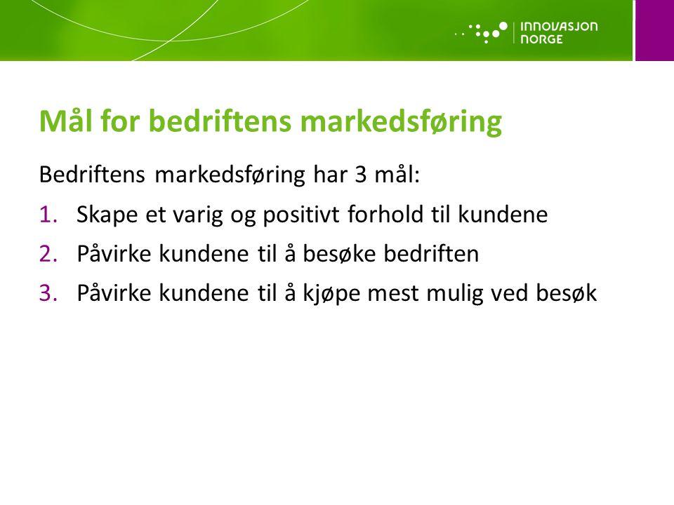 Mål for bedriftens markedsføring