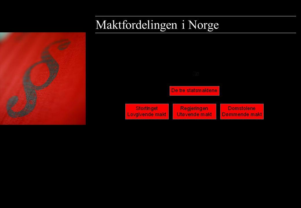 Maktfordelingen i Norge