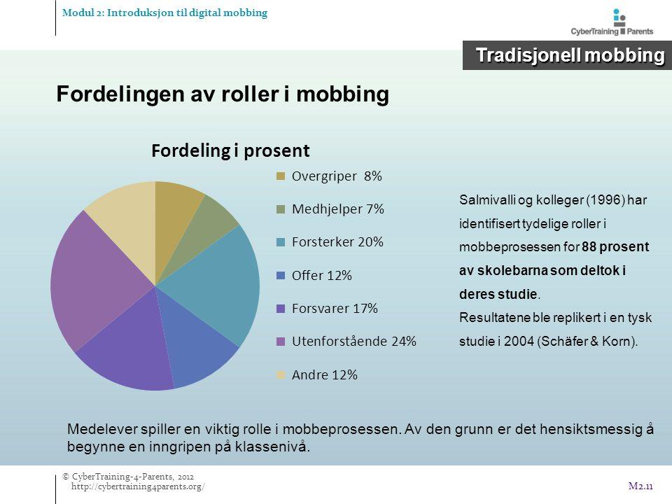 Fordelingen av roller i mobbing