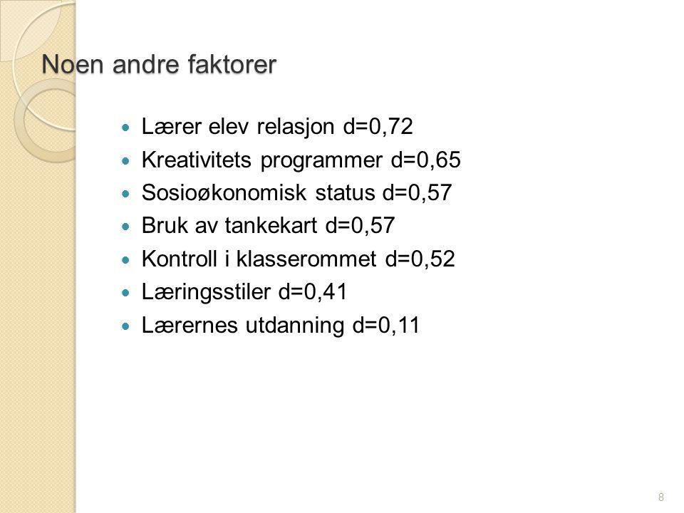 Noen andre faktorer Lærer elev relasjon d=0,72