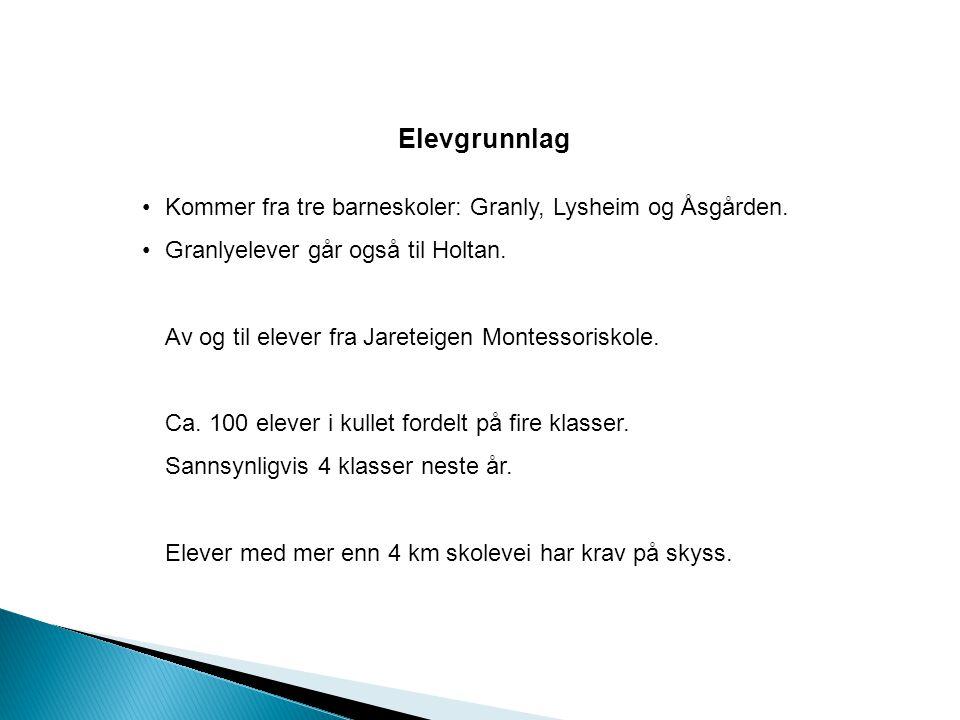 Elevgrunnlag Kommer fra tre barneskoler: Granly, Lysheim og Åsgården.
