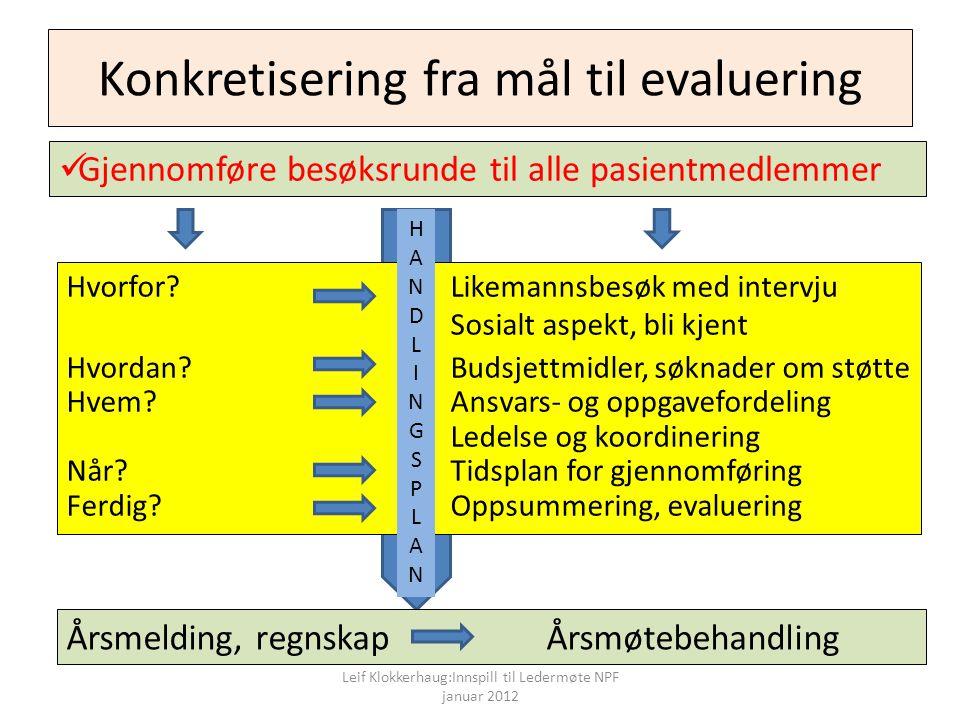 Konkretisering fra mål til evaluering