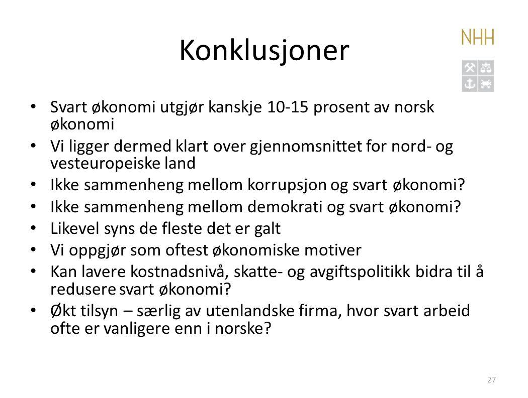 Konklusjoner Svart økonomi utgjør kanskje 10-15 prosent av norsk økonomi.