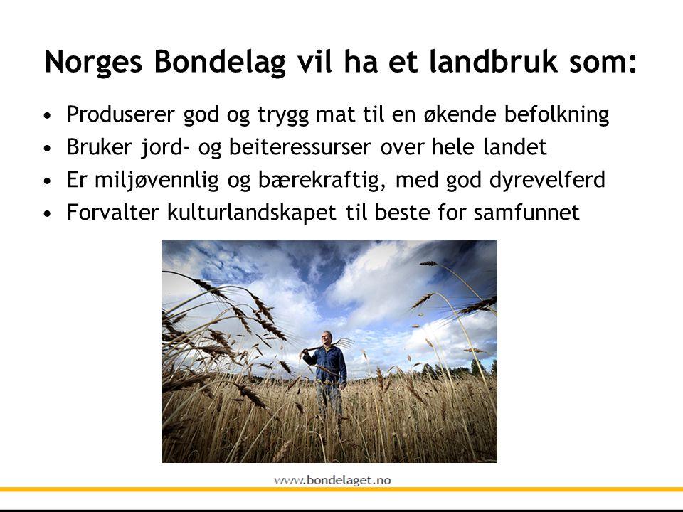 Norges Bondelag vil ha et landbruk som: