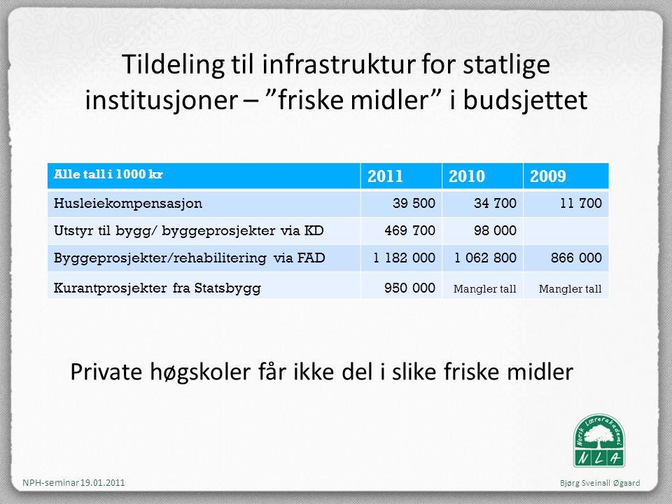 Tildeling til infrastruktur for statlige institusjoner – friske midler i budsjettet