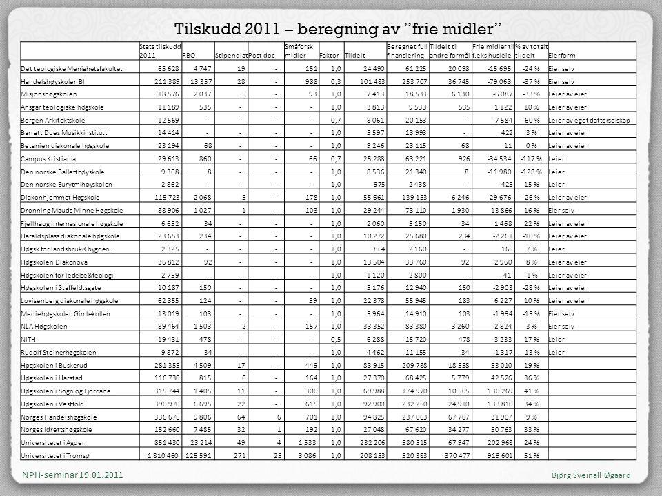 Tilskudd 2011 – beregning av frie midler