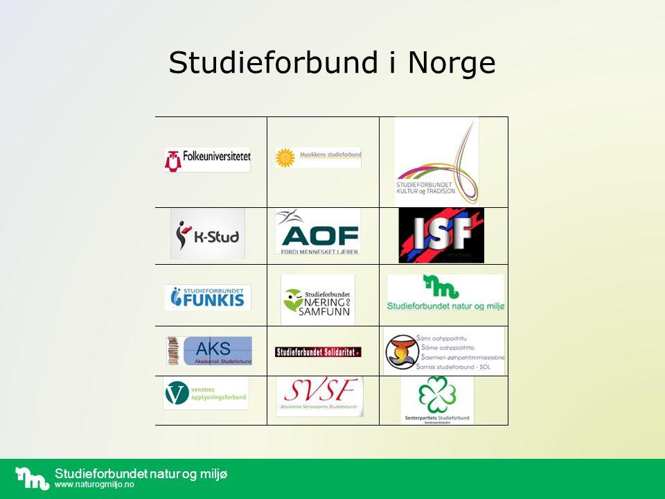 Studieforbund i Norge