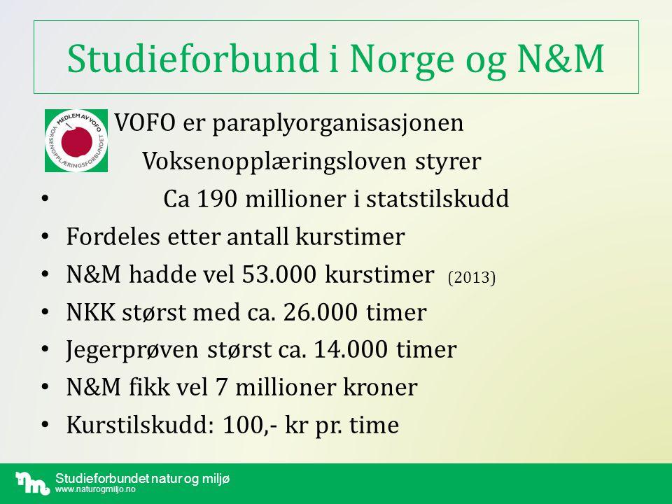 Studieforbund i Norge og N&M