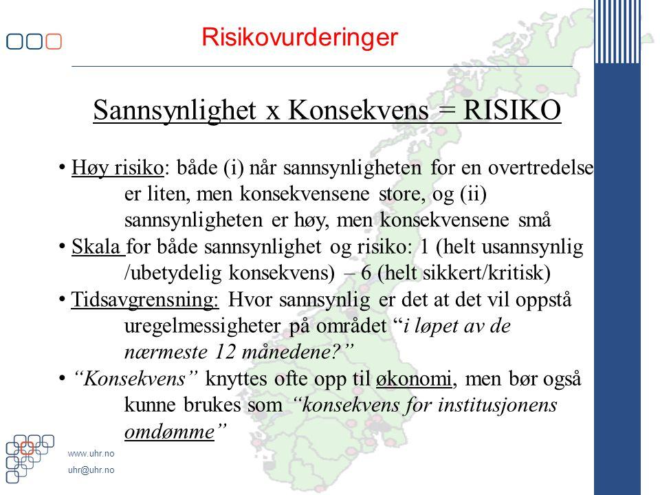 Sannsynlighet x Konsekvens = RISIKO