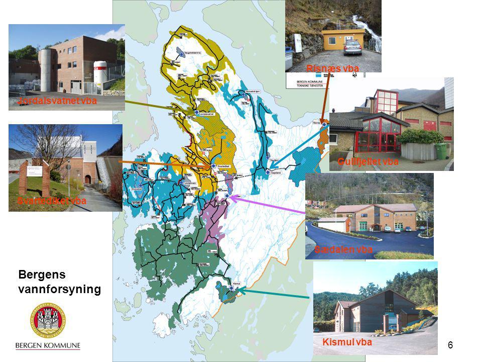 Bergens vannforsyning