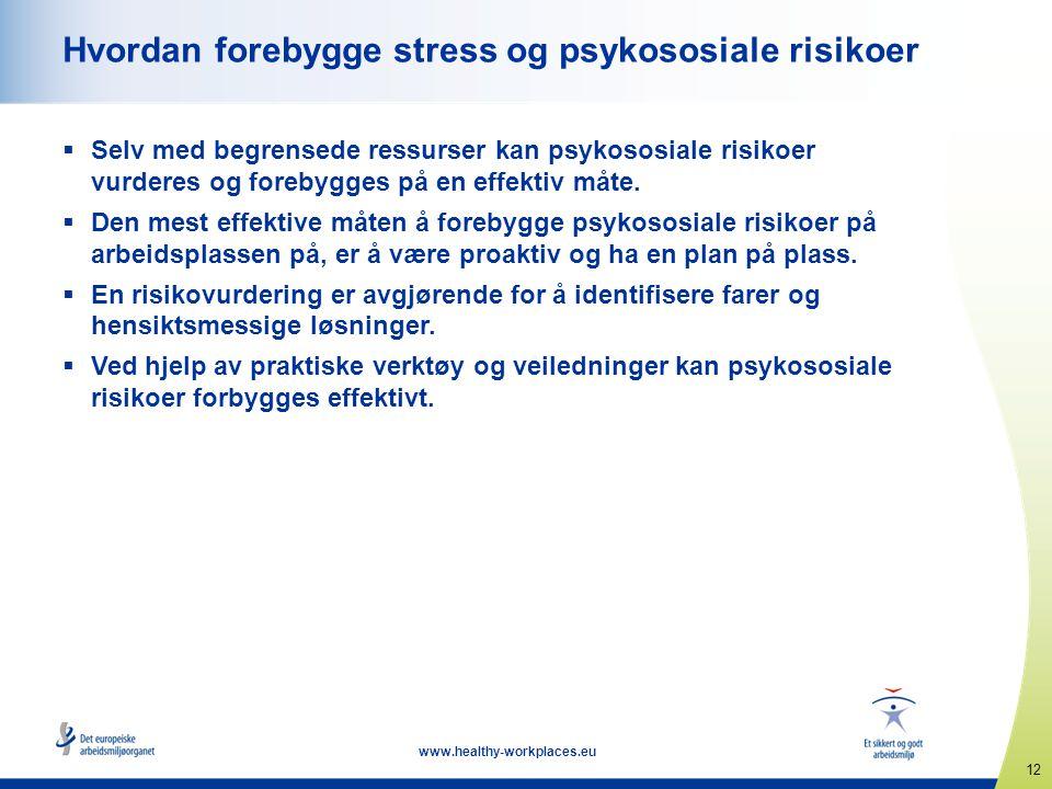 Hvordan forebygge stress og psykososiale risikoer