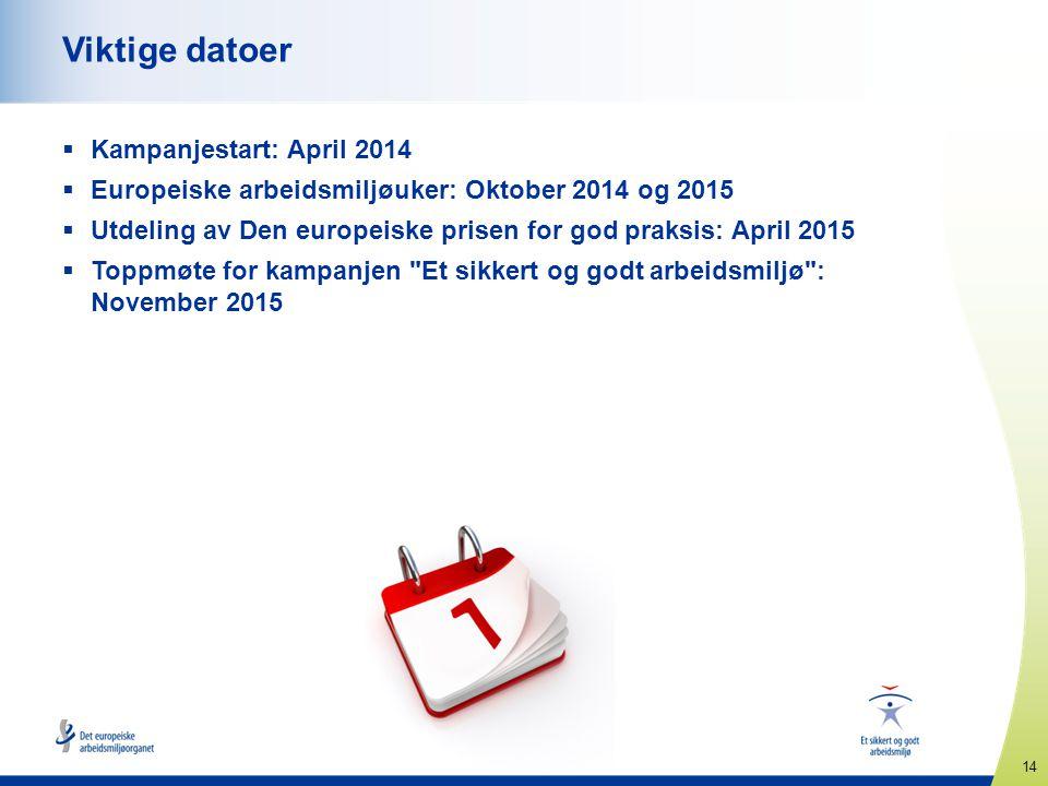Viktige datoer Kampanjestart: April 2014