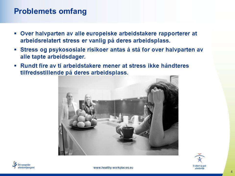 Problemets omfang Over halvparten av alle europeiske arbeidstakere rapporterer at arbeidsrelatert stress er vanlig på deres arbeidsplass.