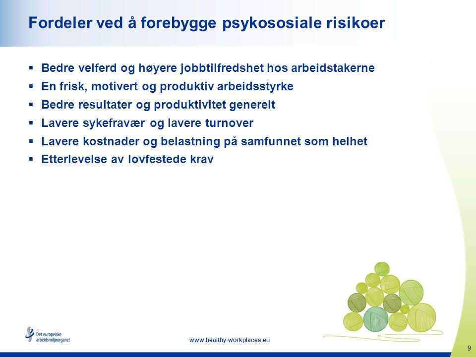 Fordeler ved å forebygge psykososiale risikoer