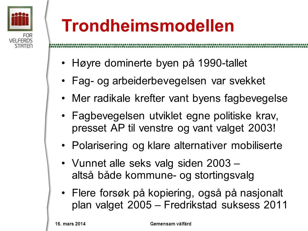 Trondheimsmodellen Høyre dominerte byen på 1990-tallet