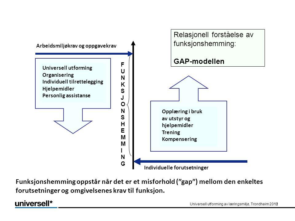 Relasjonell forståelse av funksjonshemming: GAP-modellen