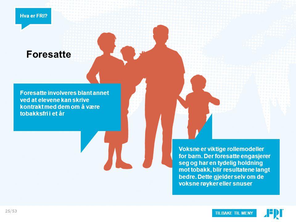 Hva er FRI Foresatte. Foresatte involveres blant annet ved at elevene kan skrive kontrakt med dem om å være tobakksfri i et år.