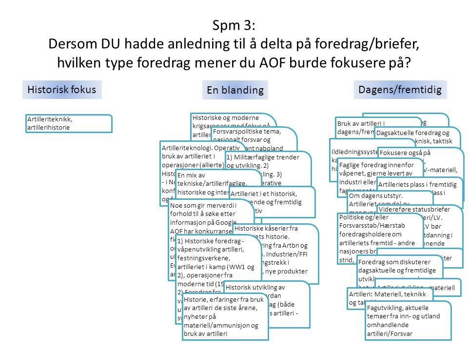 Spm 3: Dersom DU hadde anledning til å delta på foredrag/briefer, hvilken type foredrag mener du AOF burde fokusere på