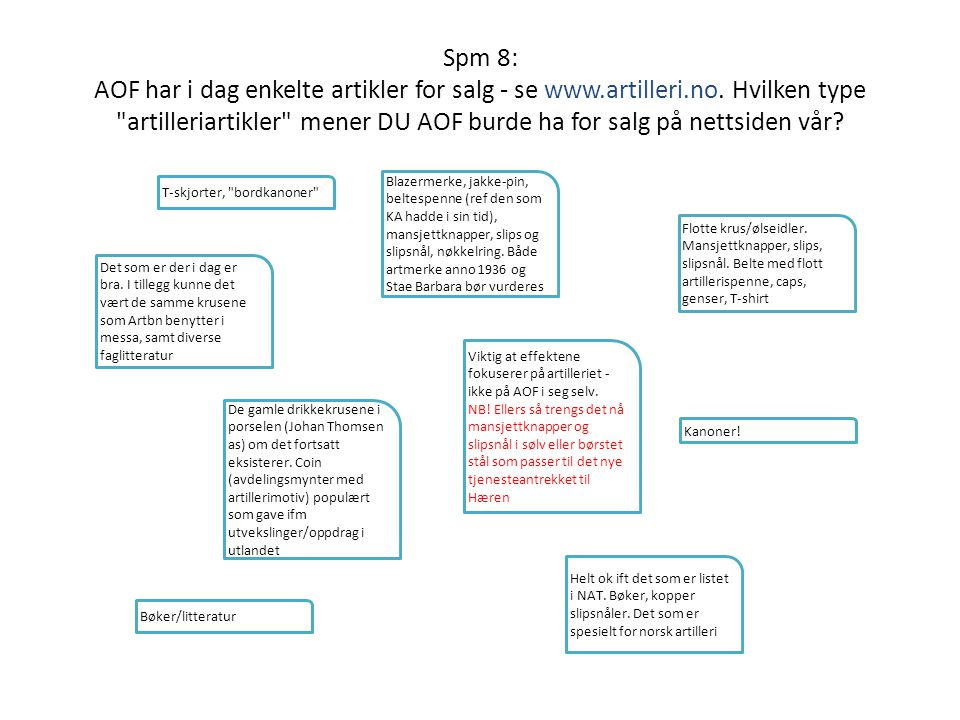Spm 8: AOF har i dag enkelte artikler for salg - se www. artilleri. no