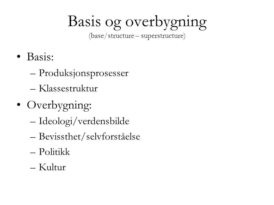 Basis og overbygning (base/structure – superstructure)