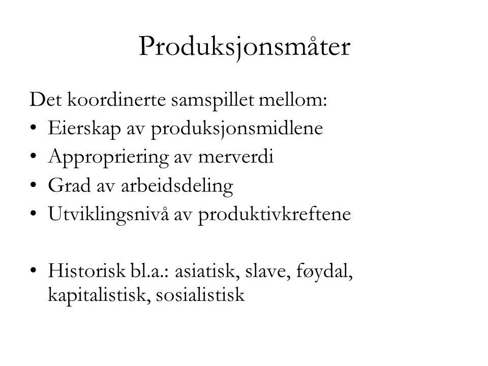 Produksjonsmåter Det koordinerte samspillet mellom: