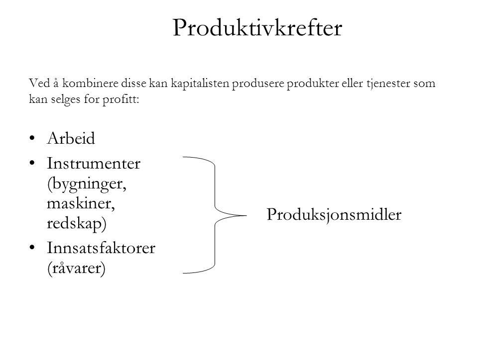 Produktivkrefter Ved å kombinere disse kan kapitalisten produsere produkter eller tjenester som kan selges for profitt: