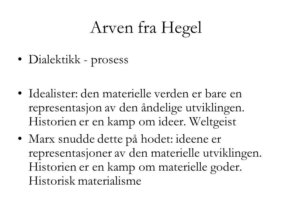 Arven fra Hegel Dialektikk - prosess