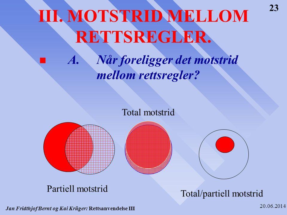 III. MOTSTRID MELLOM RETTSREGLER.
