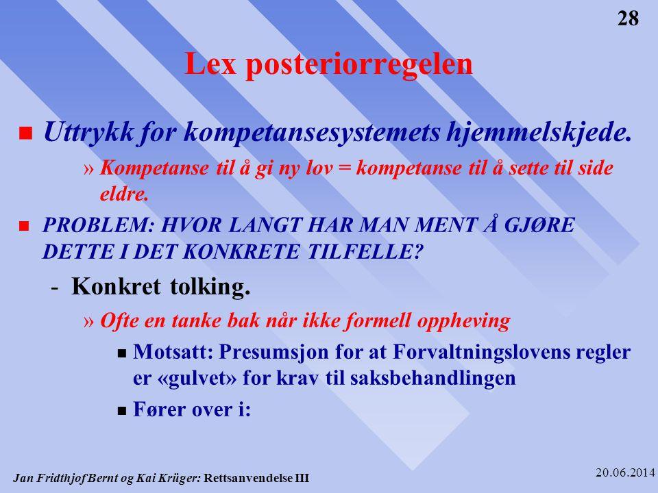 Lex posteriorregelen Uttrykk for kompetansesystemets hjemmelskjede.