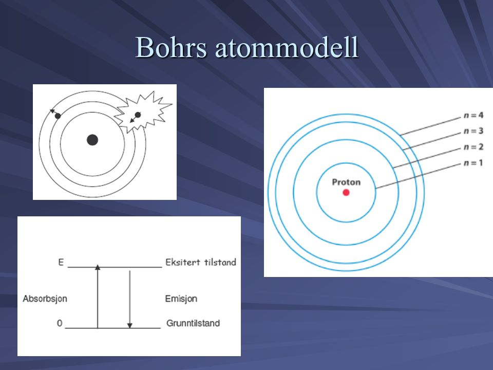 Bohrs atommodell