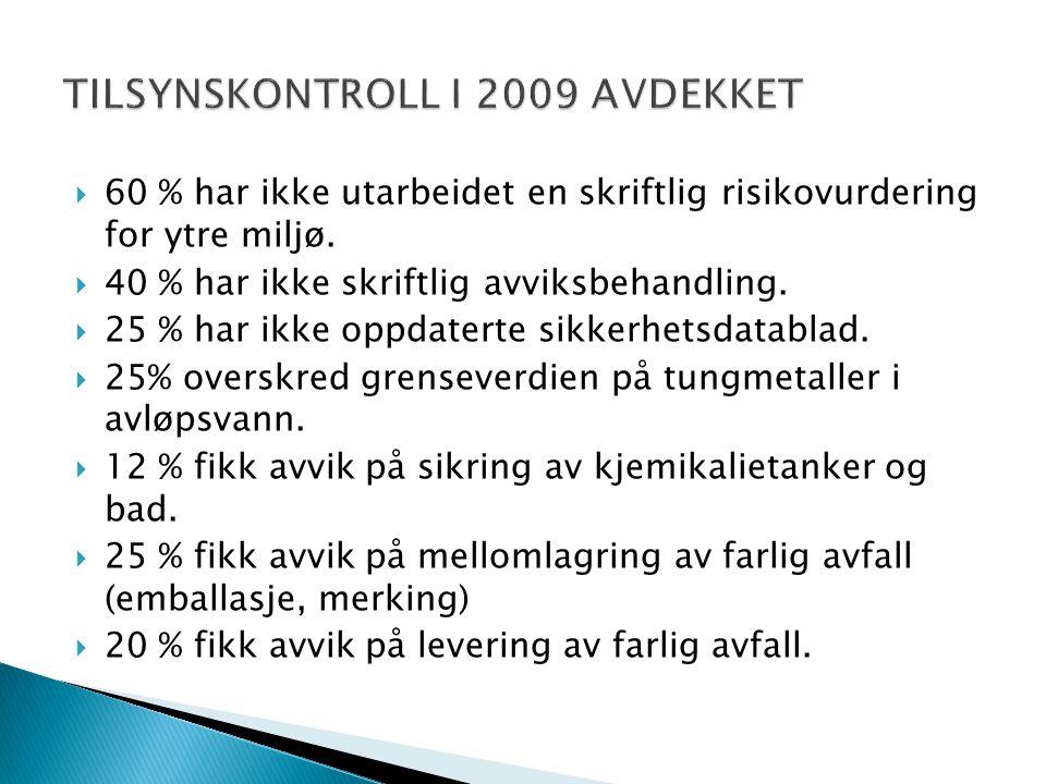 TILSYNSKONTROLL I 2009 AVDEKKET