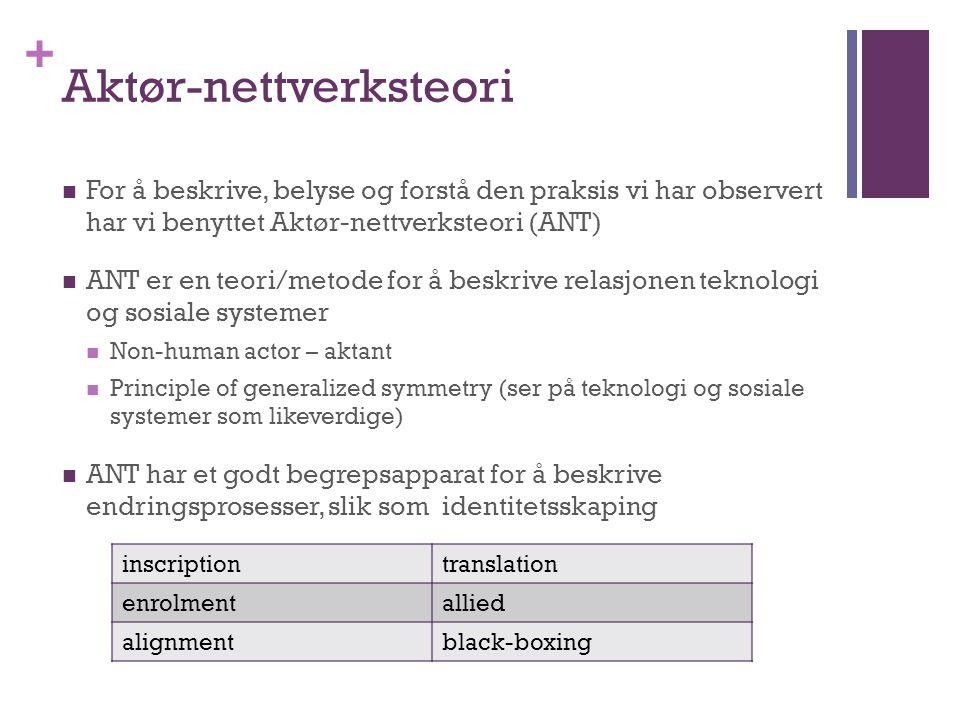 Aktør-nettverksteori