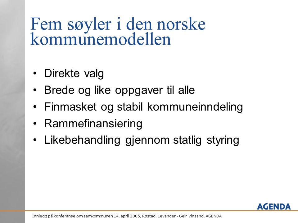 Fem søyler i den norske kommunemodellen
