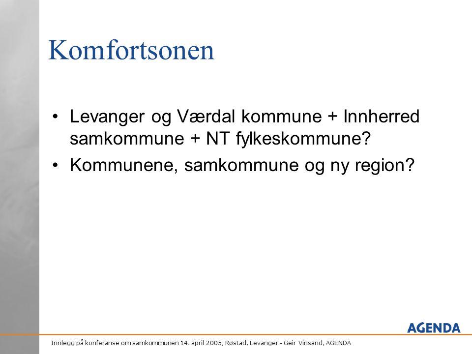 Komfortsonen Levanger og Værdal kommune + Innherred samkommune + NT fylkeskommune.